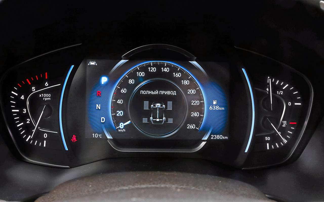 Hyundai Santa Feпротив конкурентов: большой тест кроссоверов— фото 931481