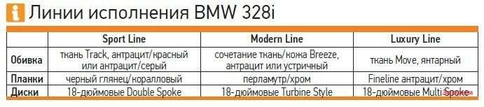 Cadillac ATS vsBMW 3-й серии: обыграть Баварию— фото 258680