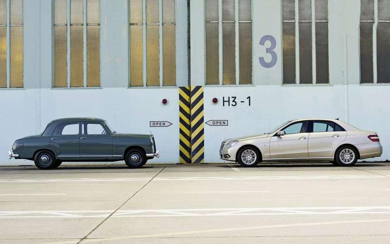 Вамкакую машину— современную или надолго?