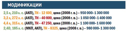 """""""ВОЛЬВО-XC90"""""""