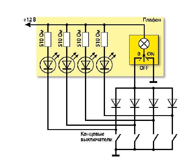 Доработка салонного плафона. Резисторы исветодиоды автор разместил наотдельной плате изгетинакса. Номожно применить инавесной монтаж.
