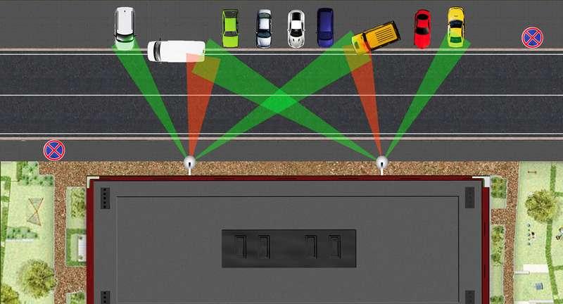 Как фиксируют камеры нарушения скорости