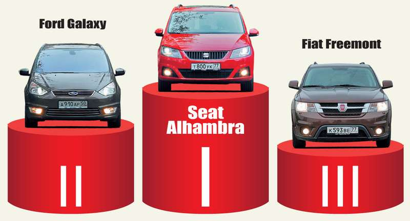 Fiat Freemont, Seat Alhambra и Ford Galaxy