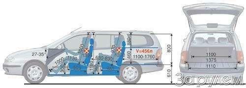 ТЕСТ Renault Kangoo, Renault Megane Break, Renault Scenic. ХОРОШЕЙ МАШИНЫ ДОЛЖНО БЫТЬ МНОГО!— фото 22622