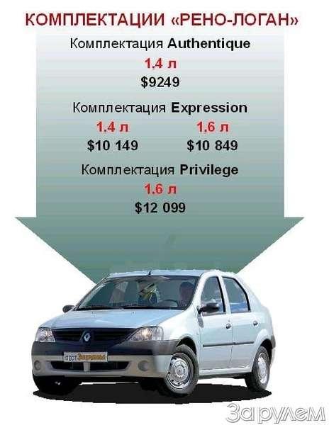 Renault Logan: МОСКОВСКИЙ ХИТ— фото 65932