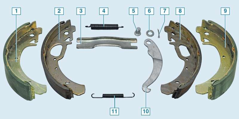 Замена тормозных колодок на приоре задних