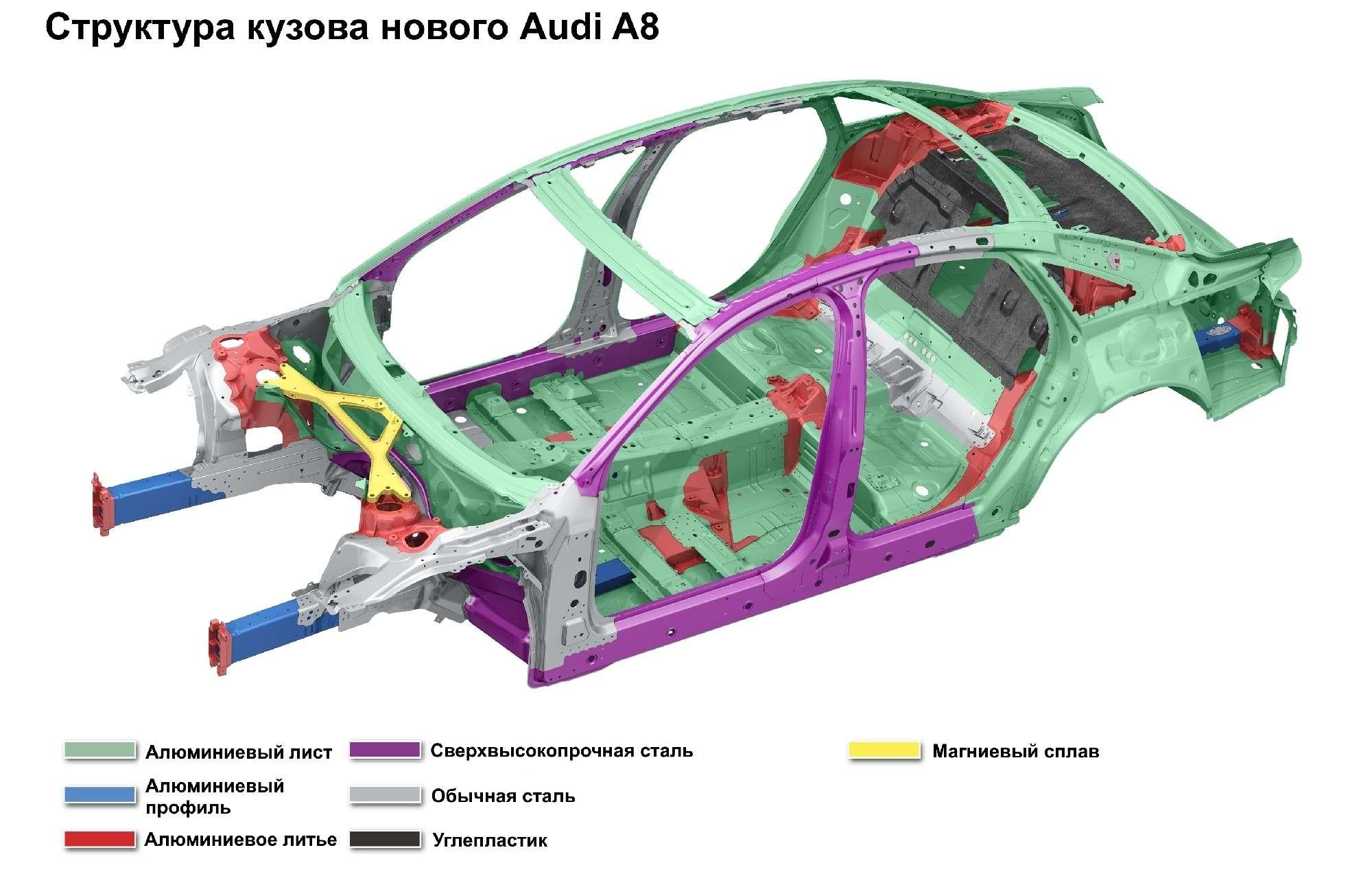 Новый Audi A8: работа надошибками BMW— фото 732869
