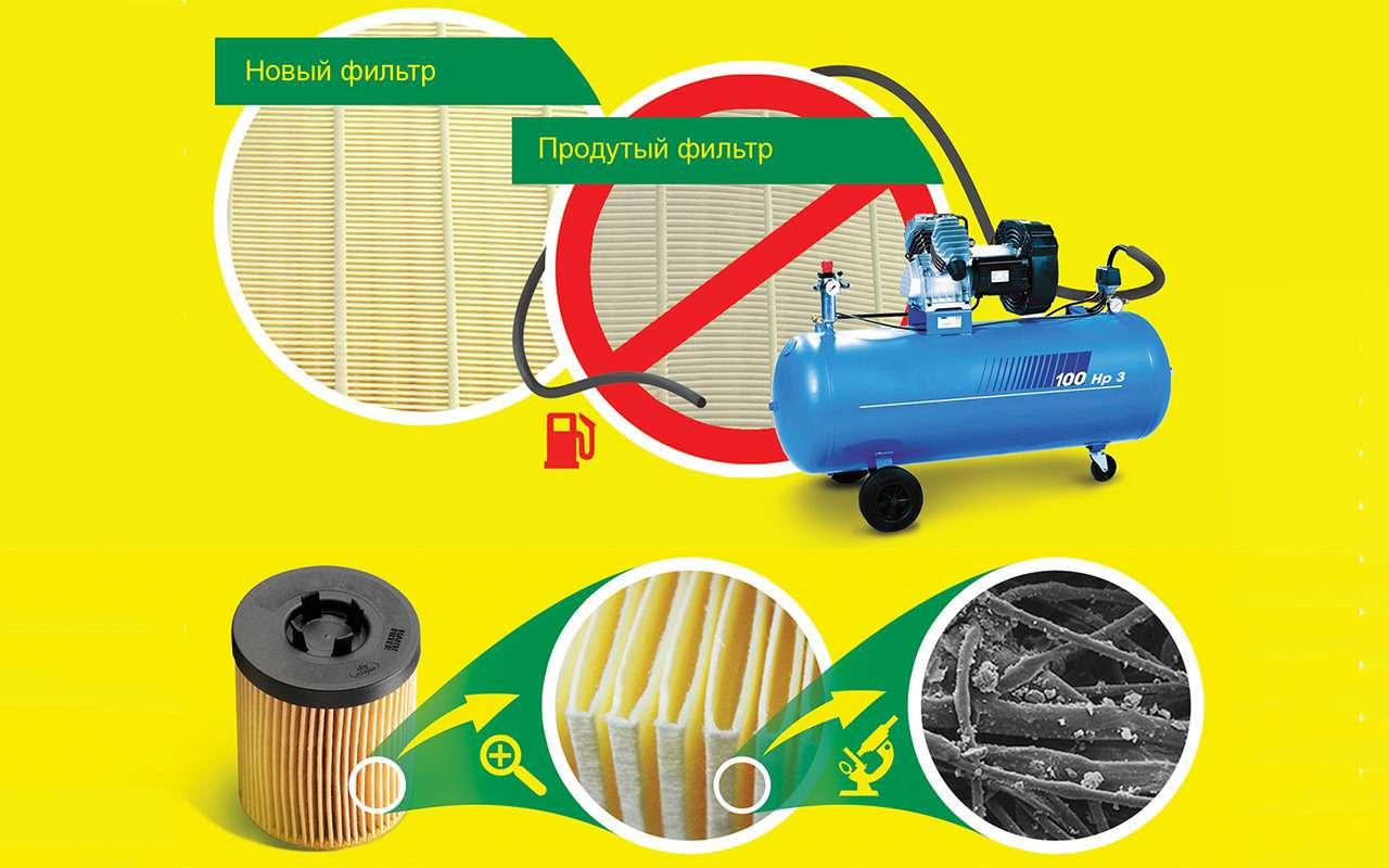 11мифов овоздушных фильтрах: разоблачаем все!— фото 899357