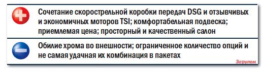 """Фольксваген-Пассат"", от859000 руб., КАР от6,56 руб./км"