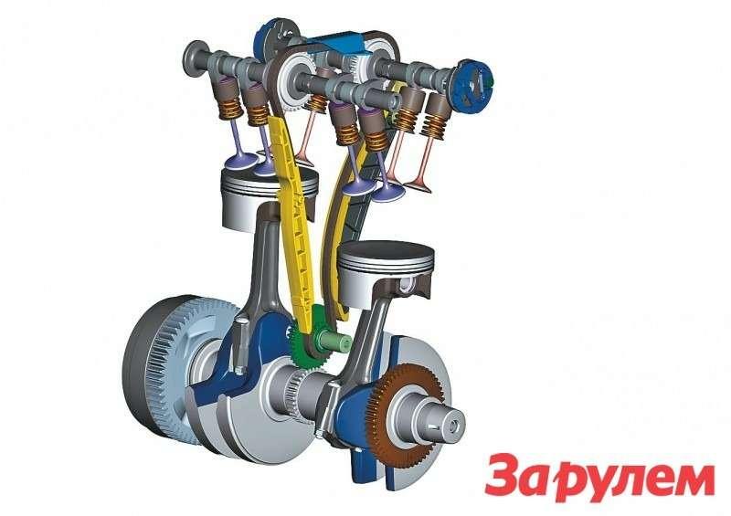 02_Engine internal