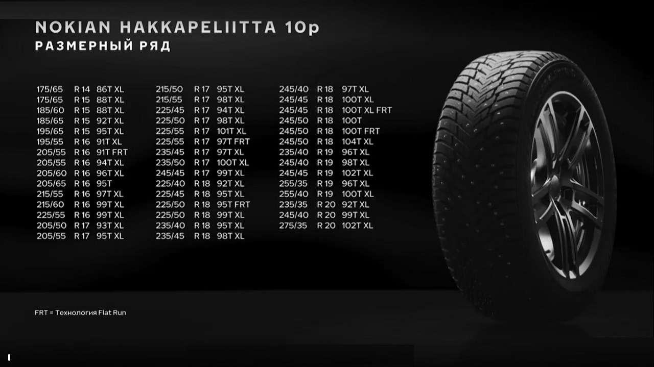 Новейшая Hakkapeliitta 10p: чем отличается, сколько стоит, когда впродаже— фото 1219325