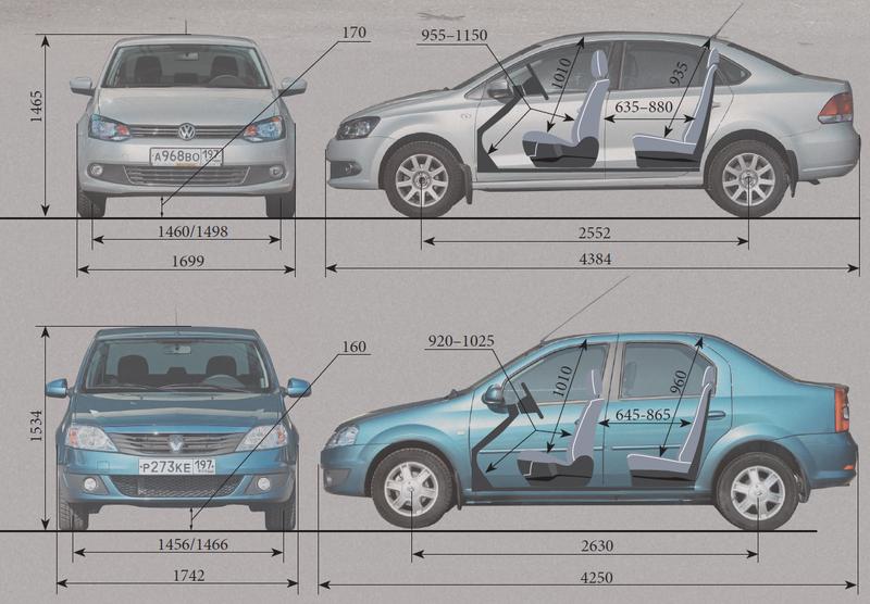 Renault Logan иVWPolo