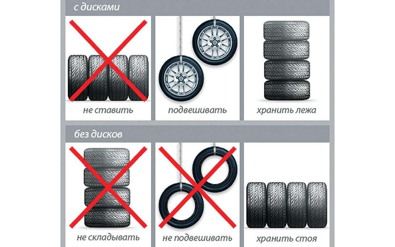 Какигде хранить шины— все ли выправильно делаете?— фото 818624