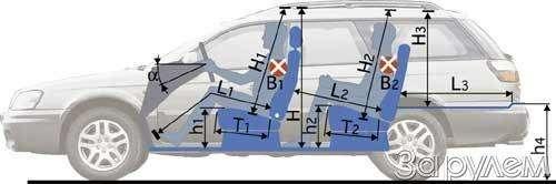 Тест Audi Allroad, Volvo V70XC, Subaru Legacy Outback. Универсалы песчаных карьеров.— фото 26320