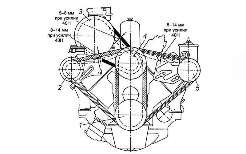 21e1025d91b Свистит ремень привода вспомогательных агрегатов  что делать ...