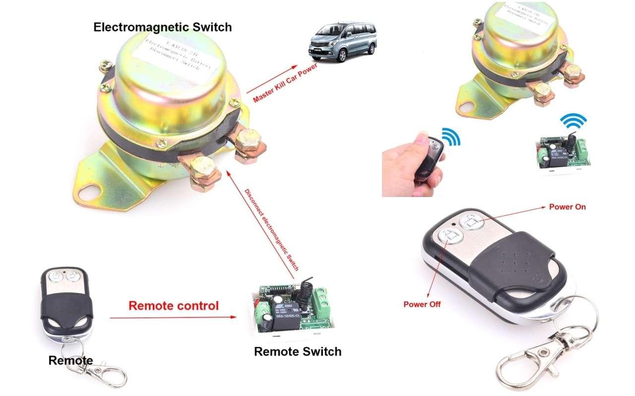 6 занятных (иполезных) устройств длявашей машины— фото 1204410