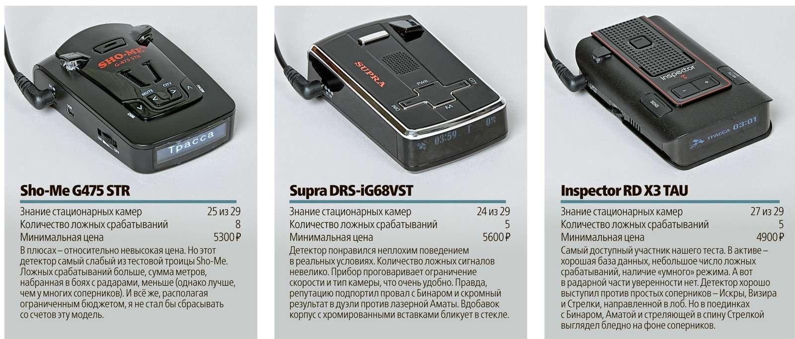 Забить Стрелку: тест 11моделей радар-детекторов сGPS— фото 587113