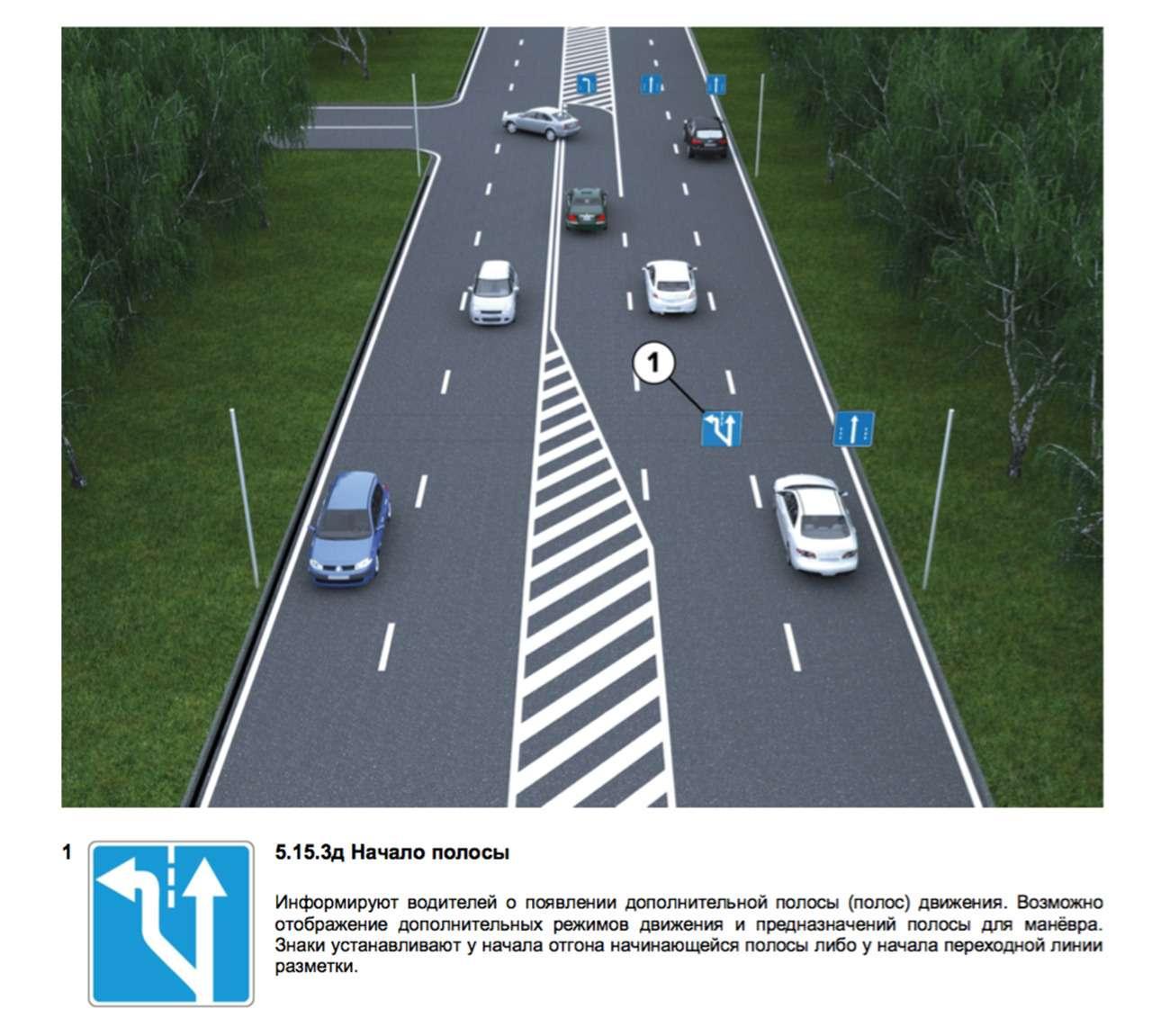 Десятки новых дорожных знаков: запомните ихвсе— фото 826304