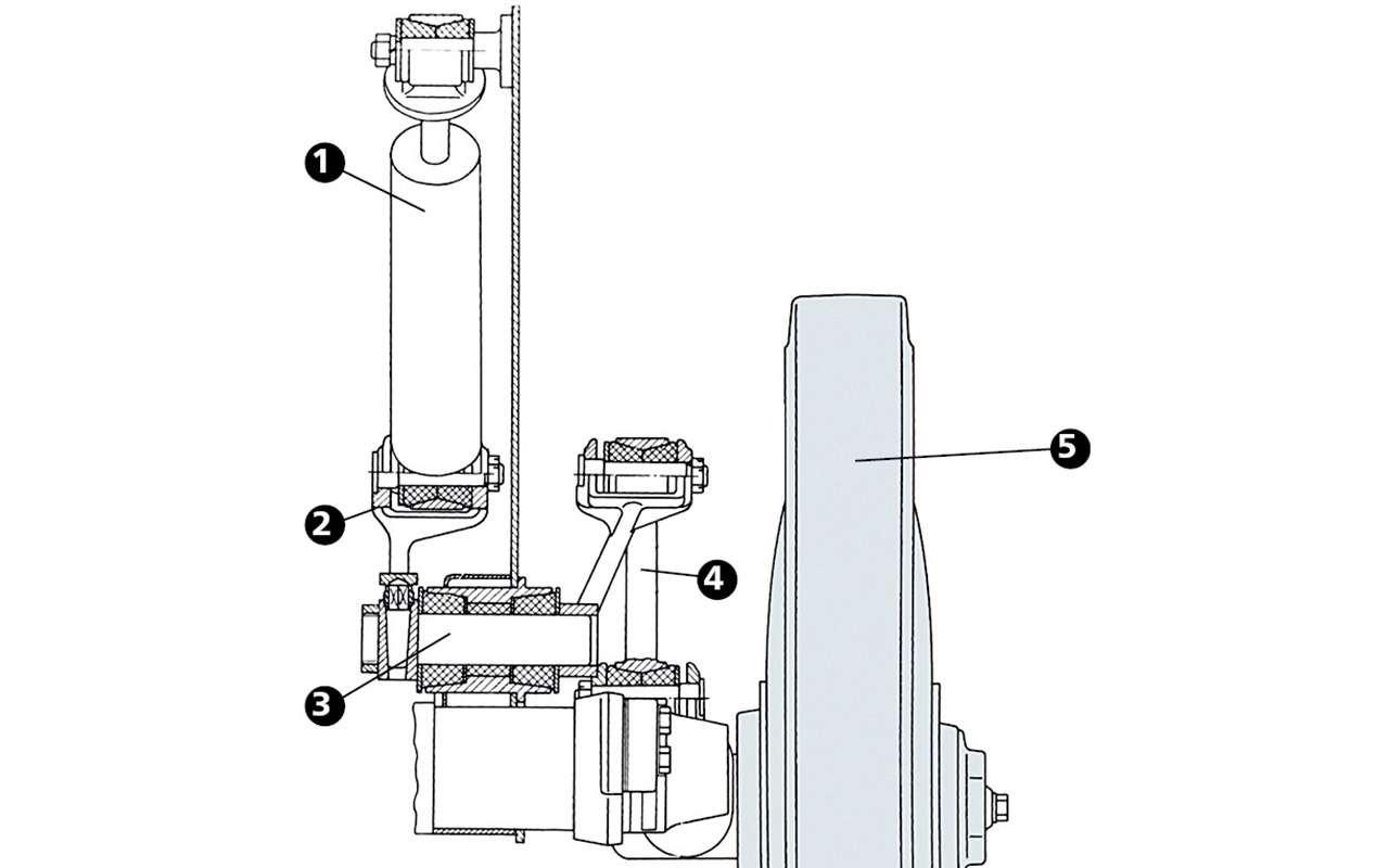 Гусеничный Ирбис: тест снегоболотохода напрочность— фото 961079