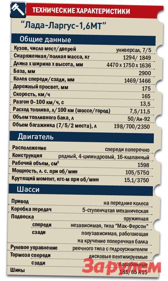 «Лада-Ларгус», начало продаж - июль 2012 года
