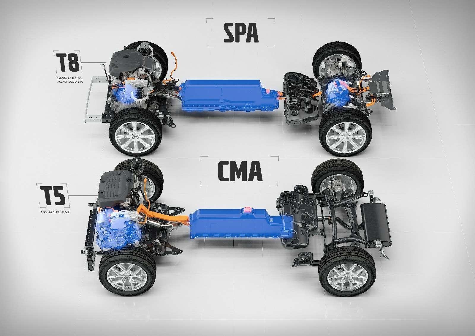 Двараза по40: Volvo анонсировала новое семейство концептуальным дублем— фото 588969