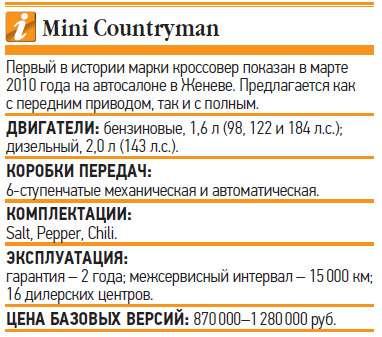 Mini Countryman