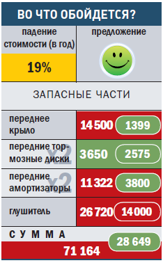 """ДЖИП-ГРАНД-ЧЕРОКИ"""