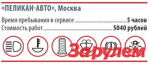 «ПЕЛИКАН-АВТО», Москва