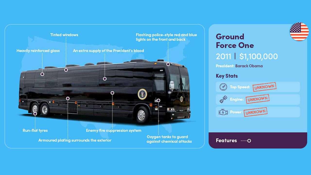 Лимузины президентов США: Зверь, автобус и13см брони— фото 1197721