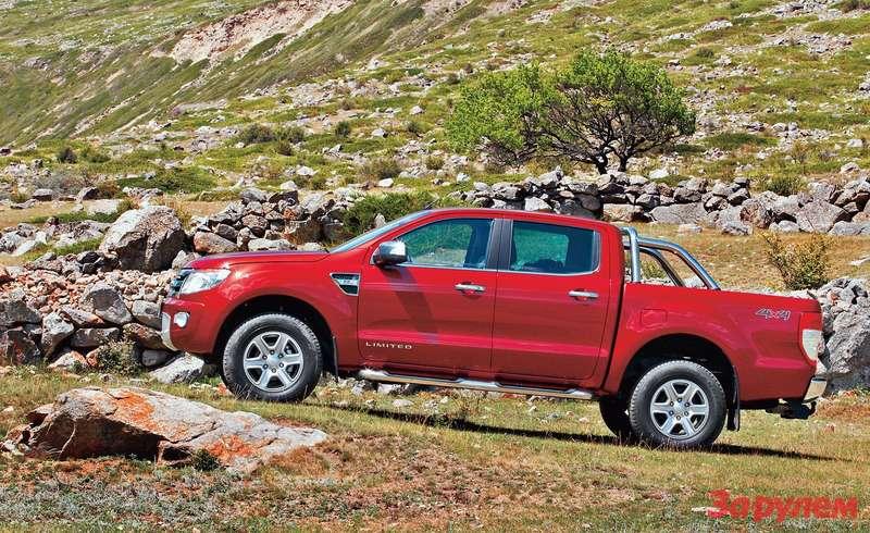 «Форд-Рейнджер», от 1 128 000 руб., КАР от 10,77 руб./км