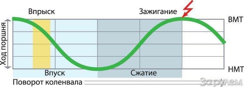 Рублевский экспресс— фото 71116