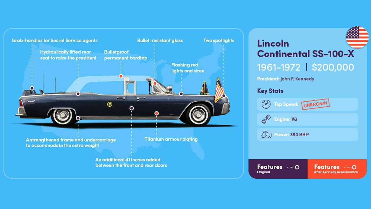 Лимузины президентов США: Зверь, автобус и13см брони— фото 1197715