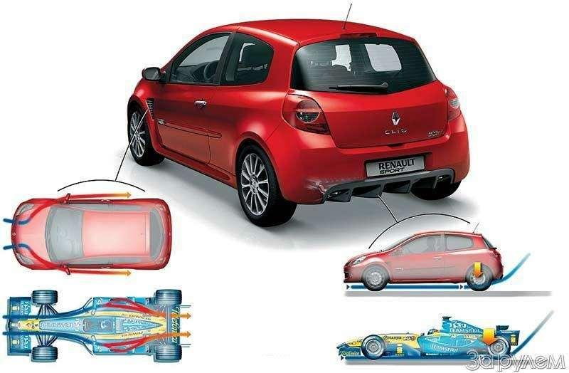 Презентация Clio Renault Sport. Муза тянется кспорту.— фото 66511