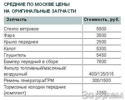 Hyundai Accent. Новый южно-русский— фото 61862