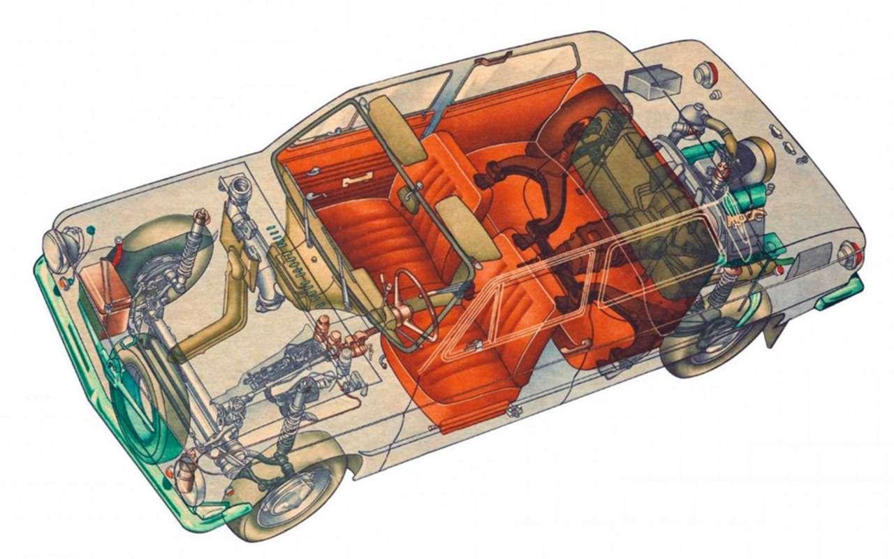 ЗАЗ-968А Запорожец: ретротест «ушастого»— фото 982504
