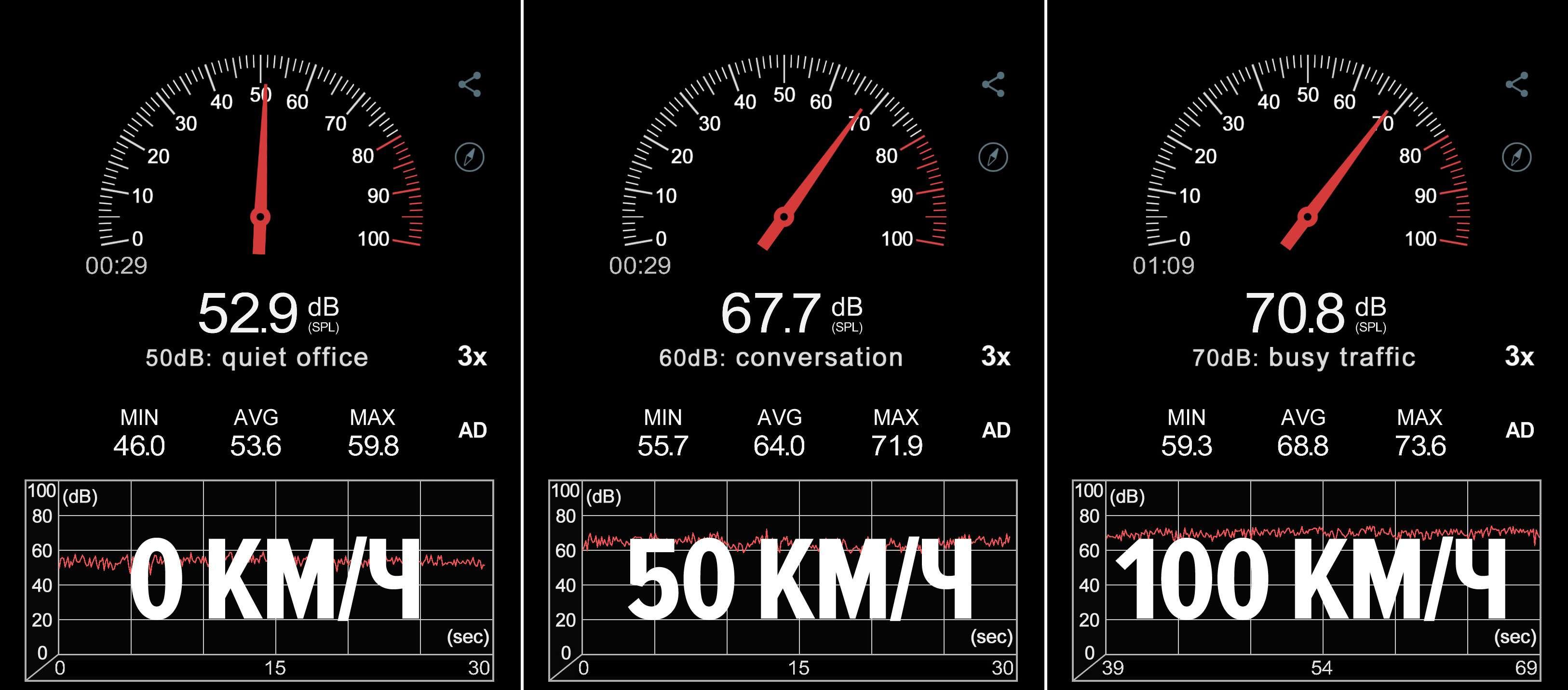Тест-драйв по-новому: 14честных ответов про Renault Logan— фото 1005322