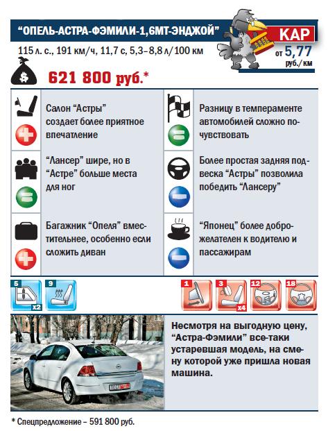 """""""ОПЕЛЬ-АСТРА-ФЭМИЛИ-1,6МТ-ЭНДЖОЙ"""""""