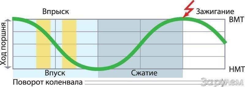 Рублевский экспресс— фото 71117
