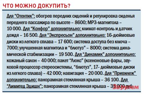 «Рено-Меган/Флюэнс», от 569 000 руб.