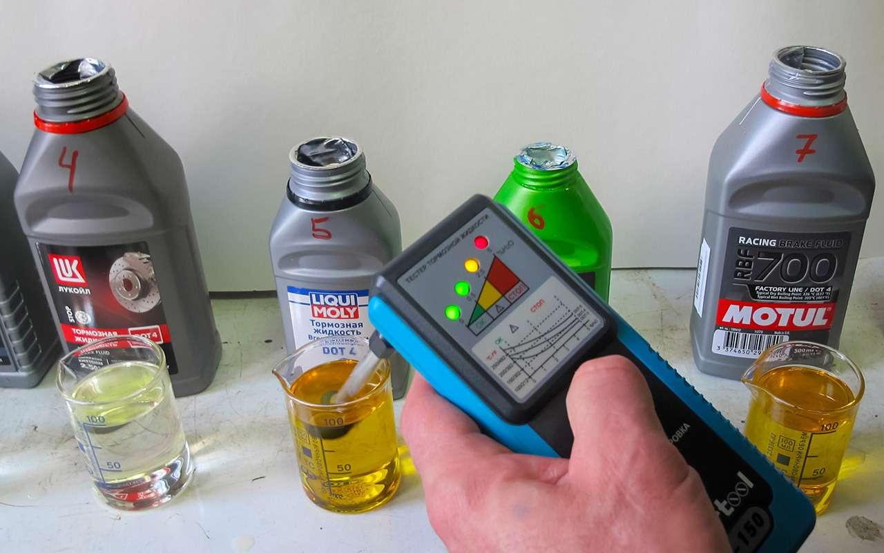 Тормозные жидкости итестеры дляних: экспертиза «Зарулем»— фото 1237690