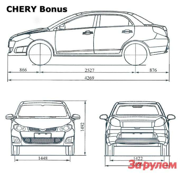 Chery Bonus