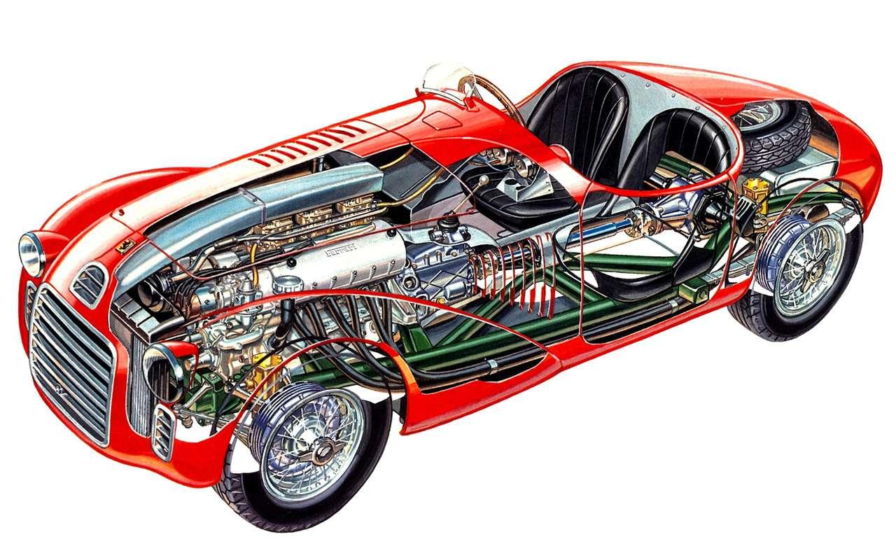 Самые большие моторы отV12до W18: полная история— фото 1085967