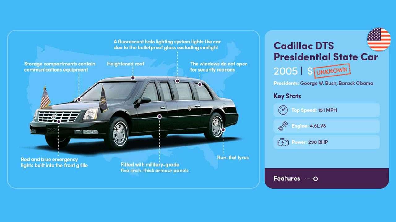 Лимузины президентов США: Зверь, автобус и13см брони— фото 1197719
