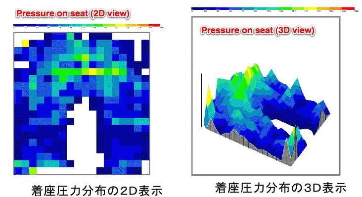 pressure-sensitive-security-car-seat