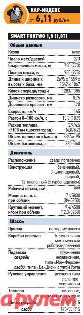 «Смарт-Фо-Ту», от640000 руб., КАР от6,11 руб./км