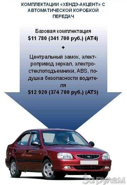 Hyundai Accent. Новый южно-русский— фото 61860