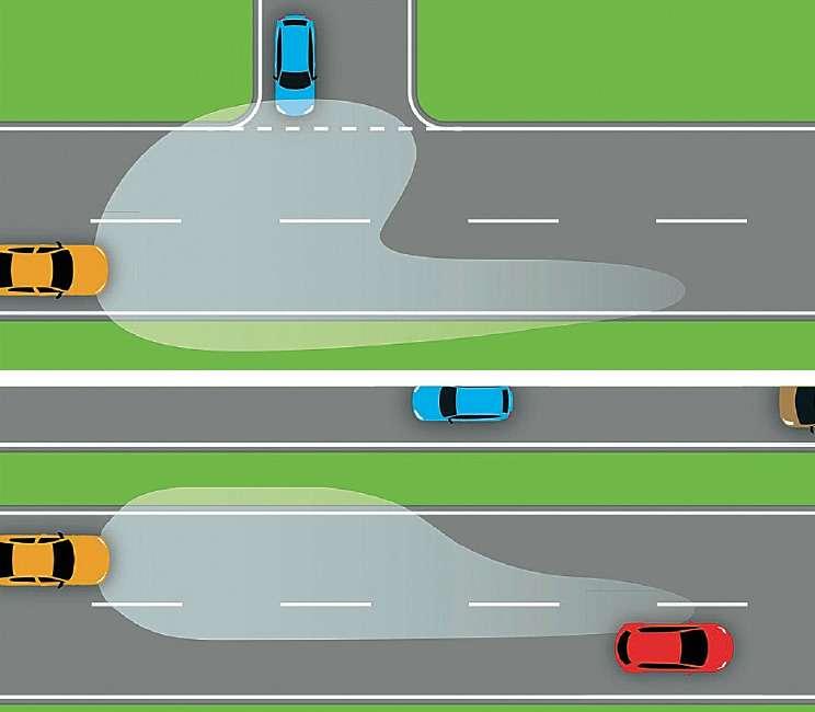 Адаптивный свет регулирует световой пучок взависимости отконкретных дорожных ипогодных условий. Показаны варианты длязагородной дороги идляавтобана.
