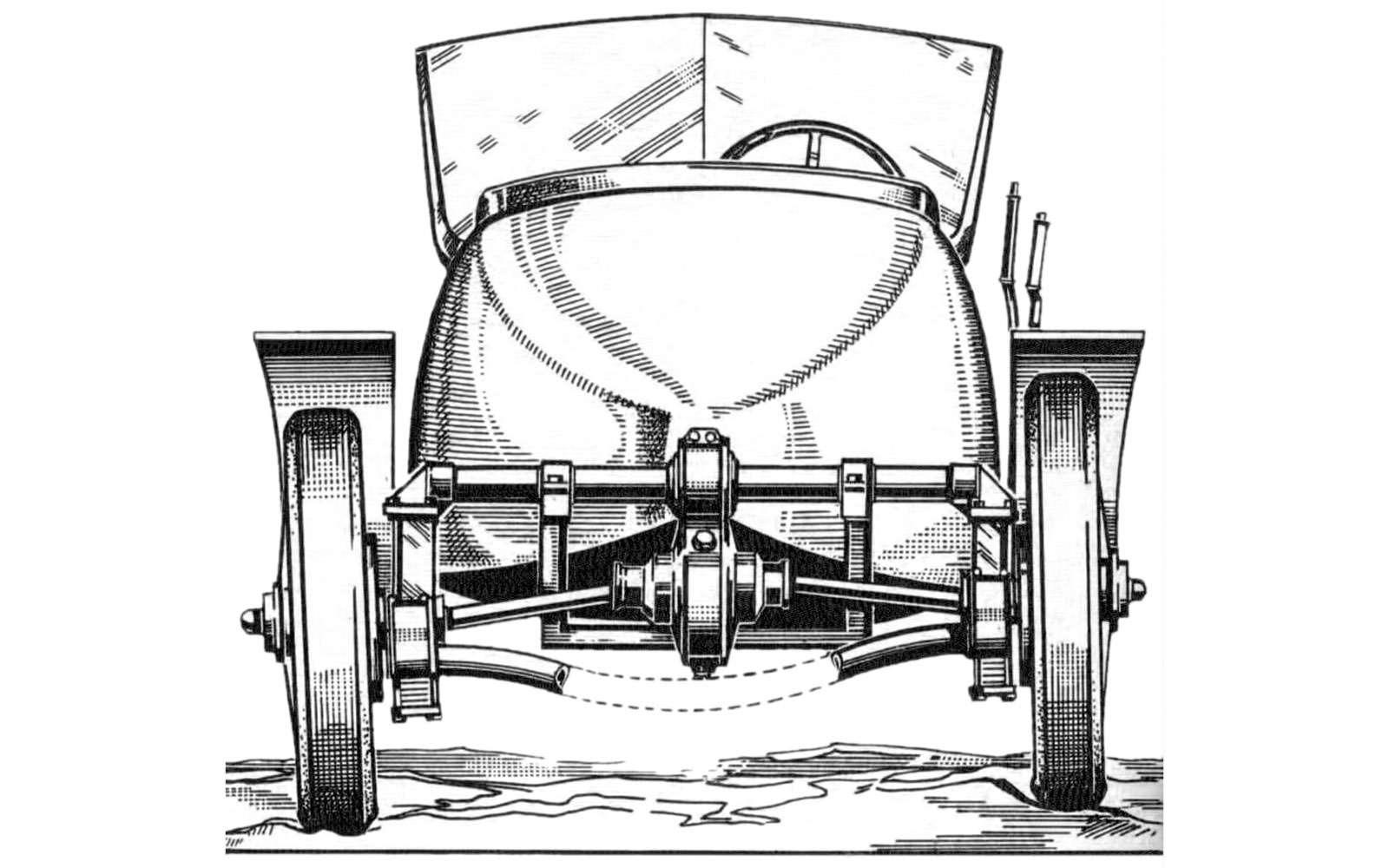 Изобретения века: автомобили— подростки иакселераты— фото 704021