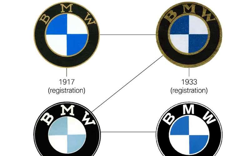 Этоне пропеллер!— BMW наконец разрушил 100-летний миф