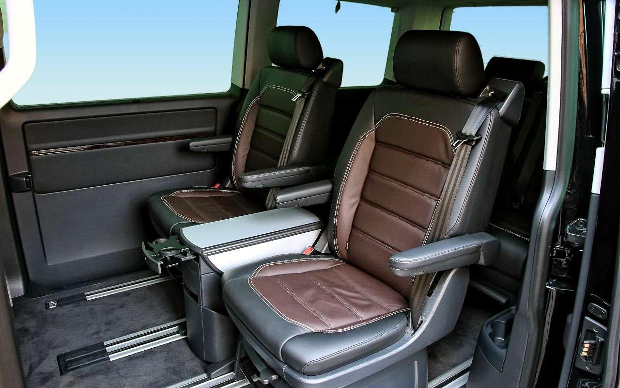 Отпуск зарулем— наминивэне Volkswagen Multivan вФинляндию— фото 791128